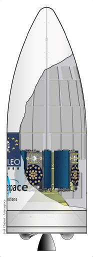 Arianespace's Ariane 5 mission with four Galileo